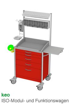 keo · ISO-Modul-und Funktionswagen