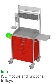 keo · ISO module and functional trolleys